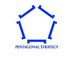 pentagonal strategy mediação imobiliária, lda.